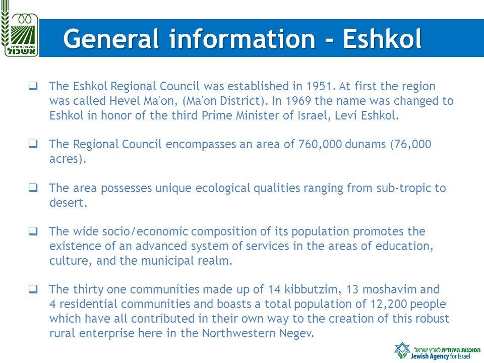  The Eshkol Regional Council was established in 1951.