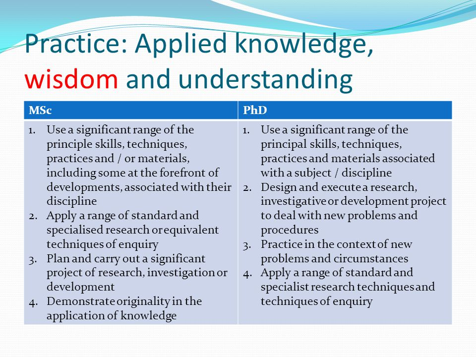 Practice: Applied knowledge, wisdom and understanding MScPhD 1.Use a significant range of the principle skills, techniques, practices and / or materia