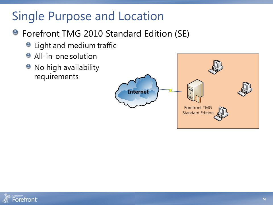 Single Purpose and Location Forefront TMG 2010 Standard Edition (SE) Light and medium traffic All-in-one solution No high availability requirements 74