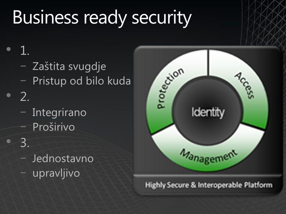 Business ready security 1. −Zaštita svugdje −Pristup od bilo kuda 2.