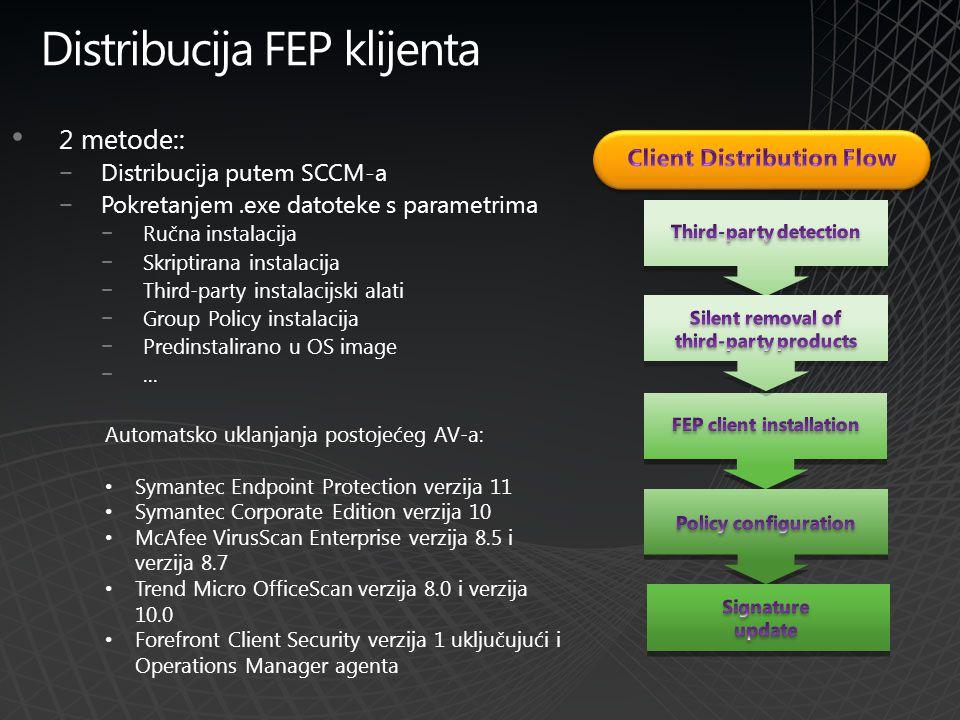 Distribucija FEP klijenta 2 metode:: −Distribucija putem SCCM-a −Pokretanjem.exe datoteke s parametrima −Ručna instalacija −Skriptirana instalacija −Third-party instalacijski alati −Group Policy instalacija −Predinstalirano u OS image −...