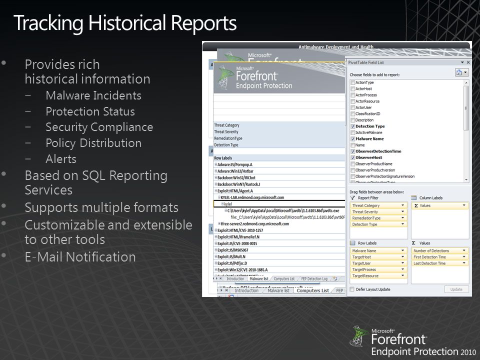 Tracking Historical Reports Provides rich historical information −Malware Incidents −Protection Status −Security Compliance −Policy Distribution −Alerts Based on SQL Reporting Services Supports multiple formats Customizable and extensible to other tools E-Mail Notification