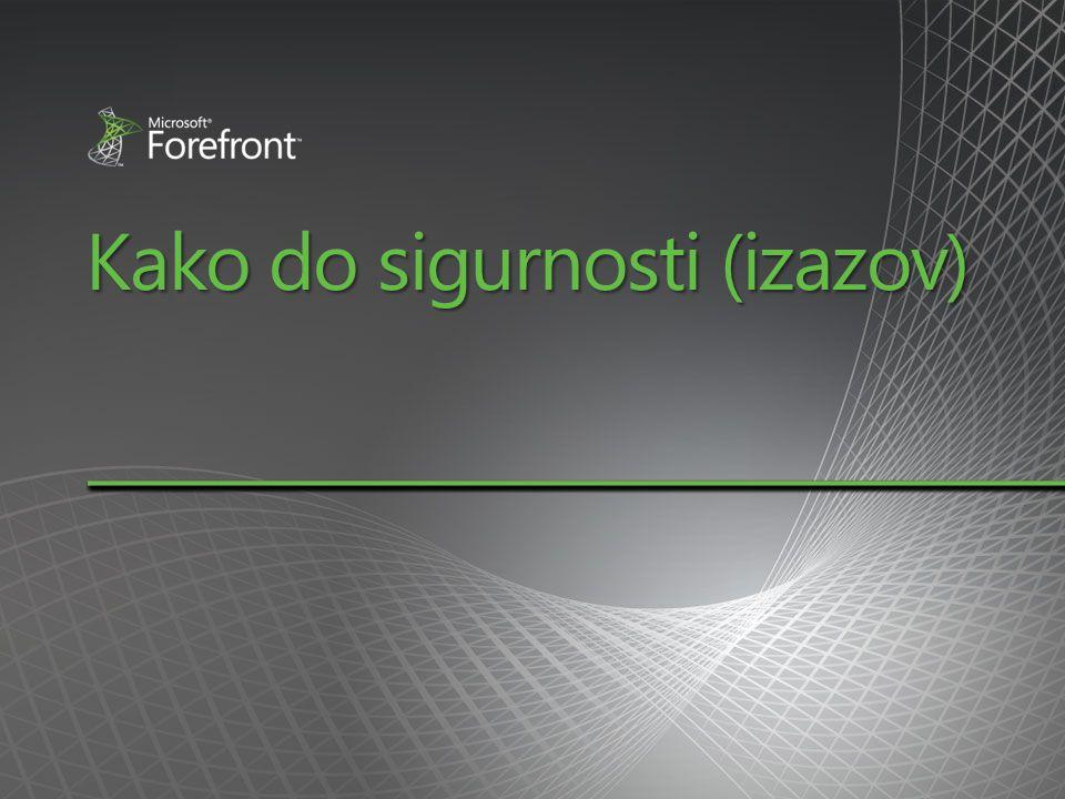 FEP + Security Management Pack FEP (Forefront Endpoint protection) −Antivirusno i sigurnosno rješenje za klijente −Integrirano unutar SCCM 2007 FEP Security Management Pack −Antivirusno i sigurnosno rješenje za poslužitelje −Integrirano unutar SCCM 2007 FEP 2012 je u RC-u !!!