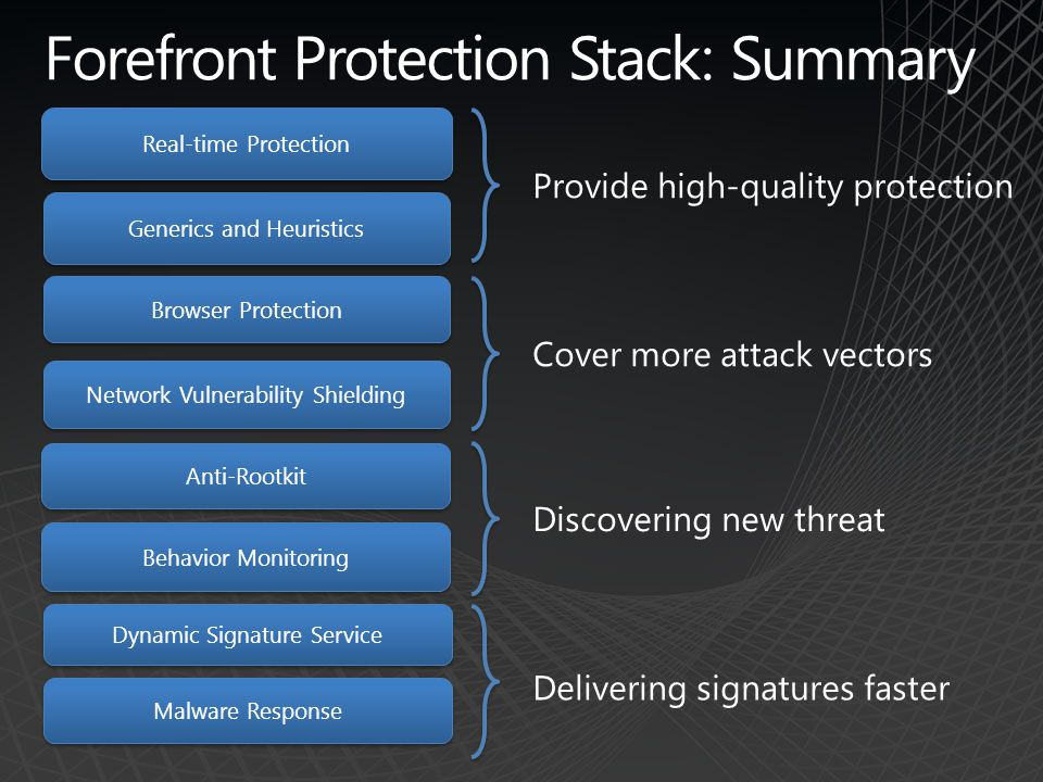 Forefront Protection Stack: Summary Anti-Rootkit Generics and Heuristics Real-time Protection Behavior Monitoring Dynamic Signature Service Malware Response Provide high-quality protection Browser Protection Cover more attack vectors Discovering new threat Delivering signatures faster Network Vulnerability Shielding