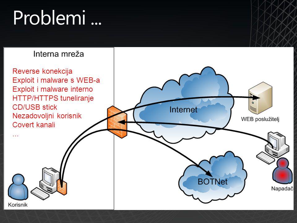 Antimalware inspekcija Hvata web bazirani malware Reže sumnjiv promet prije ulaska u internu mrežu Antivirusni softver na rubu mreže