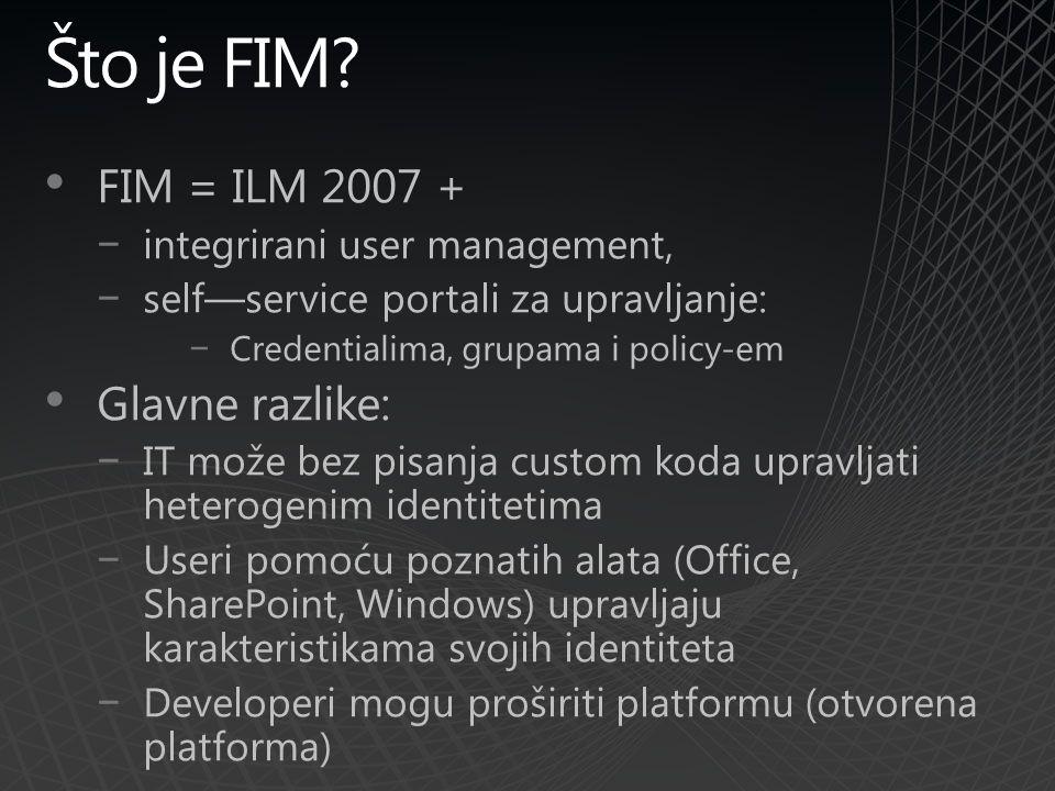 Što je FIM.