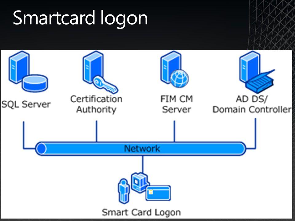 Smartcard logon