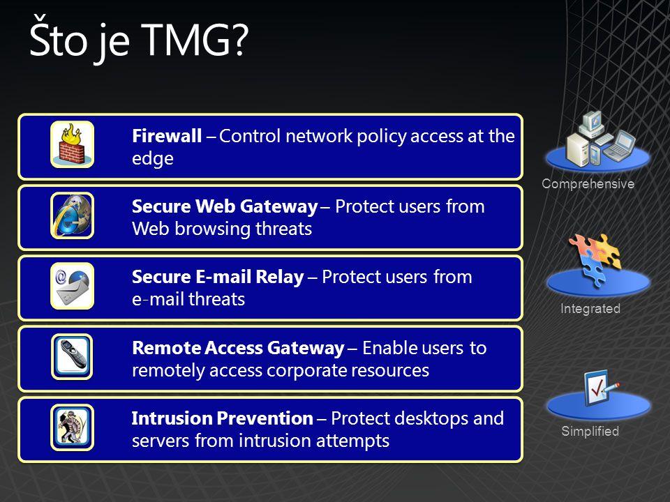 Što je TMG.