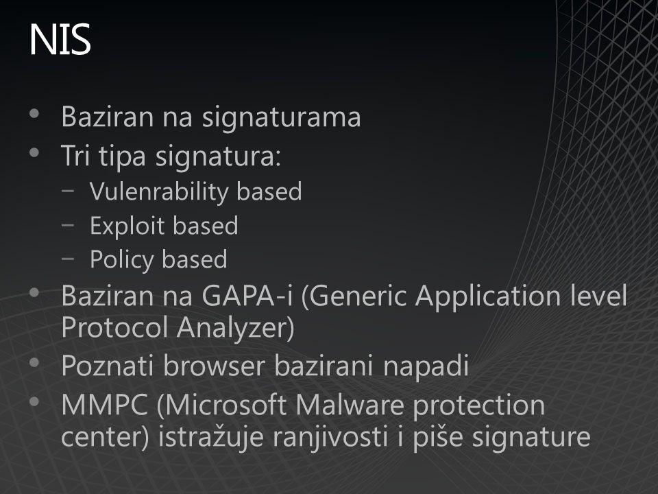 NIS Baziran na signaturama Tri tipa signatura: −Vulenrability based −Exploit based −Policy based Baziran na GAPA-i (Generic Application level Protocol Analyzer) Poznati browser bazirani napadi MMPC (Microsoft Malware protection center) istražuje ranjivosti i piše signature