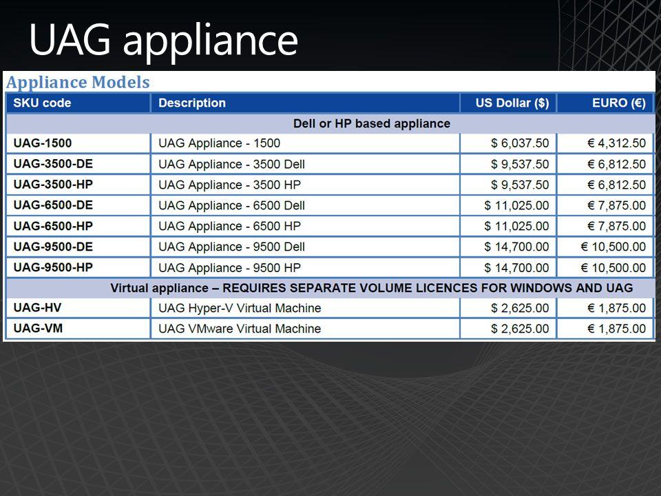 UAG appliance
