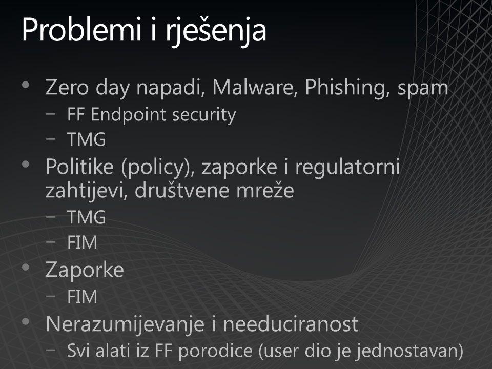 Problemi i rješenja Zero day napadi, Malware, Phishing, spam −FF Endpoint security −TMG Politike (policy), zaporke i regulatorni zahtijevi, društvene mreže −TMG −FIM Zaporke −FIM Nerazumijevanje i needuciranost −Svi alati iz FF porodice (user dio je jednostavan)