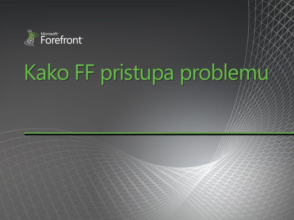 FIM licenciranje Serverska licenca −Za FIM 2010 servere Klijentska licenca −Za svakog usera čiji identitet ili cert je upravljan FIM-om −Za svakog usera koji pristupa FIM softveru −Vanjski usera (CAL ili external connector)