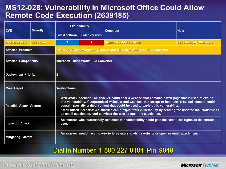 Dial In Number 1-800-227-8104 Pin: 9049 MS12-028: Vulnerability In Microsoft Office Could Allow Remote Code Execution (2639185) CVESeverity Exploitabi