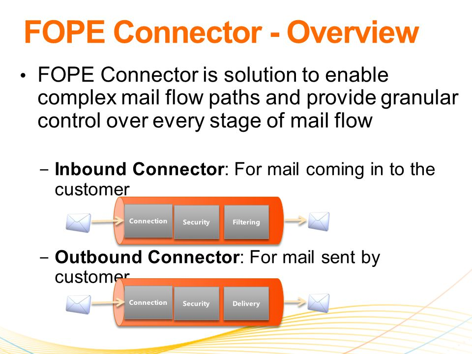 FOPE Connector is solution to enable complex mail flow paths and provide granular control over every stage of mail flow − Inbound Connector: For mail coming in to the customer − Outbound Connector: For mail sent by customer