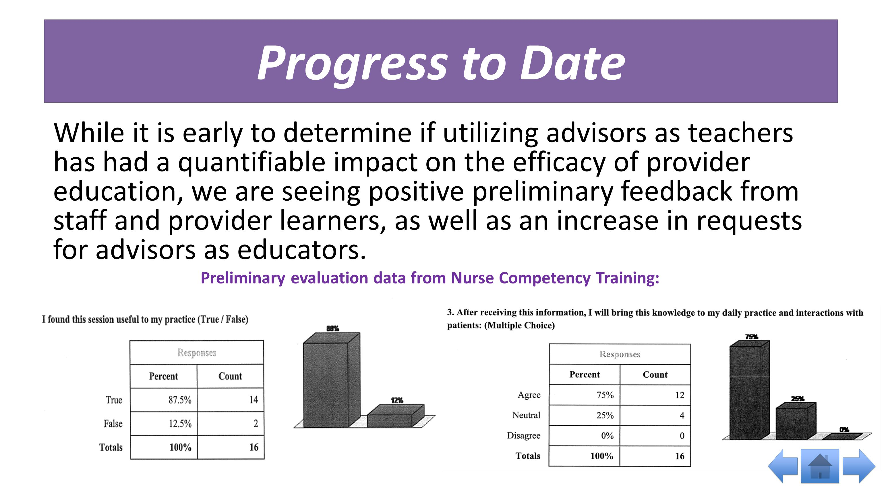 Progress to Date While it is early to determine if utilizing advisors as teachers has had a quantifiable impact on the efficacy of provider education, we are seeing positive preliminary feedback from staff and provider learners, as well as an increase in requests for advisors as educators.