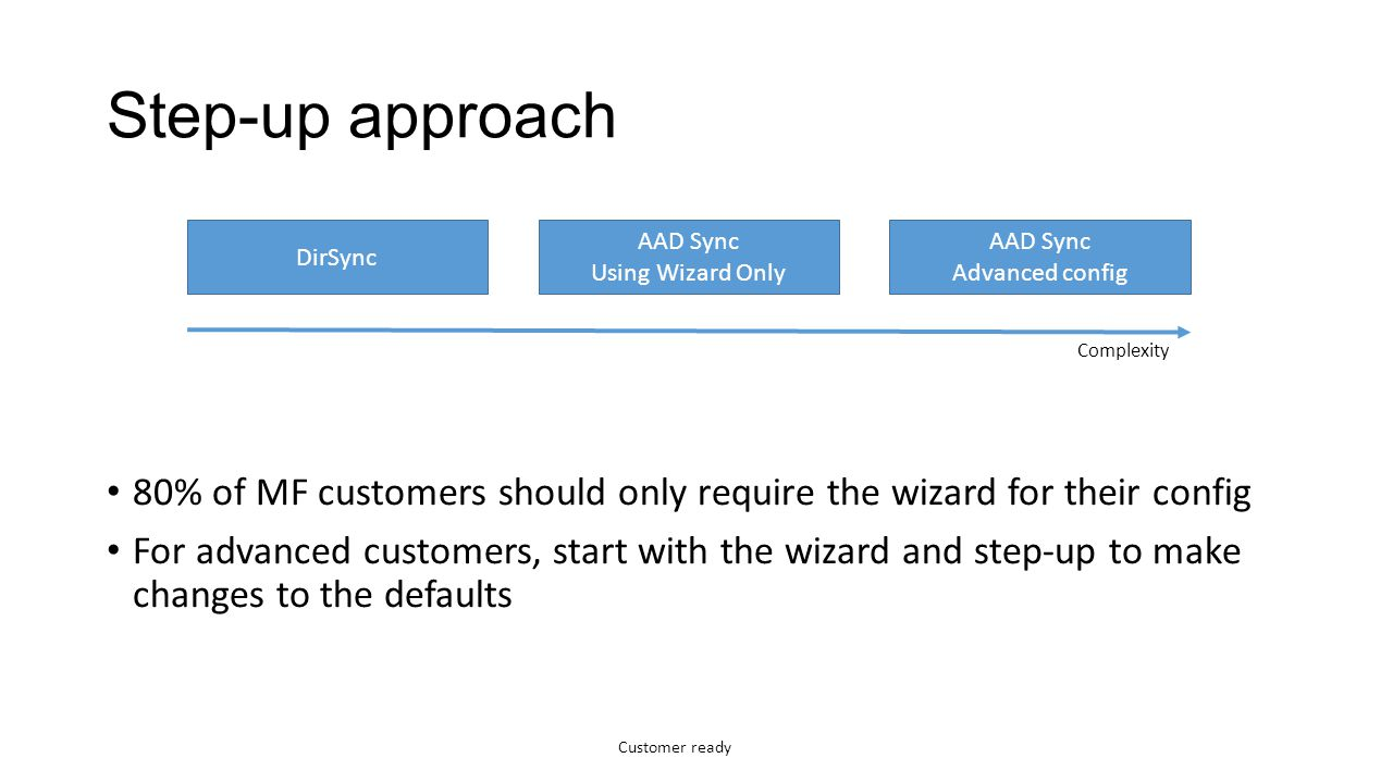 Customer ready Step-up approach DirSync AAD Sync Using Wizard Only AAD Sync Advanced config 80% of MF customers should only require the wizard for their config For advanced customers, start with the wizard and step-up to make changes to the defaults Complexity