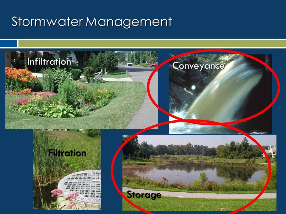 Stormwater Management Filtration Infiltration Conveyance Storage