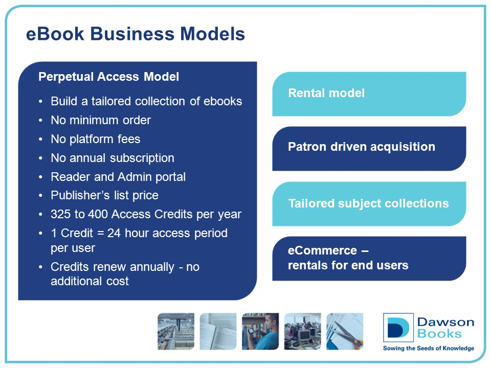 Perpetual Access Flexible model – meets peaks and troughs of usage across the academic year Only 1.4% second copy purchase Sustainable business model
