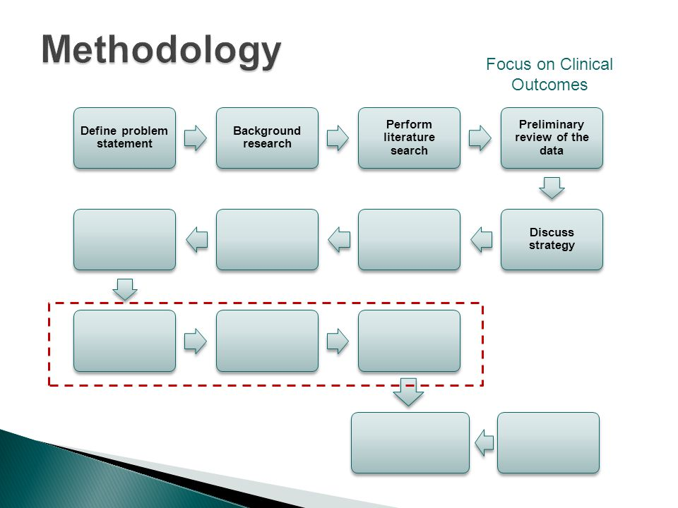 Define problem statement Background research Perform literature search Preliminary review of the data Discuss strategy Focus on Clinical Outcomes