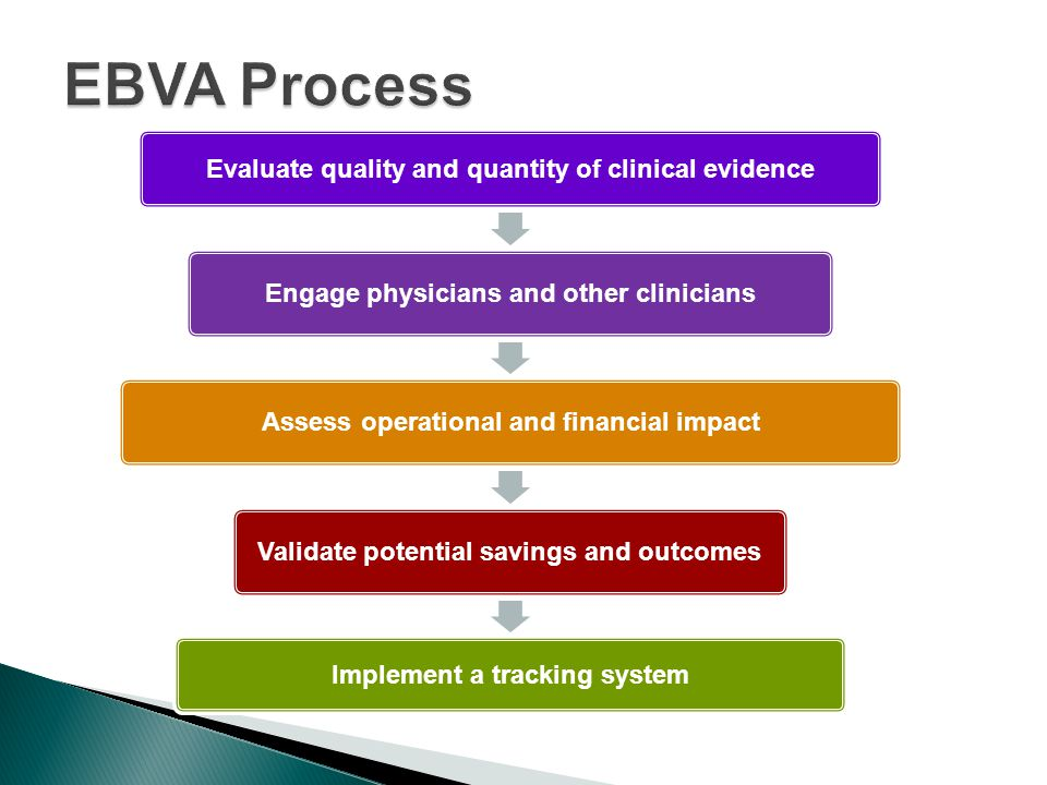 Evaluate quality and quantity of clinical evidence Engage physicians and other cliniciansAssess operational and financial impactValidate potential savings and outcomes Implement a tracking system