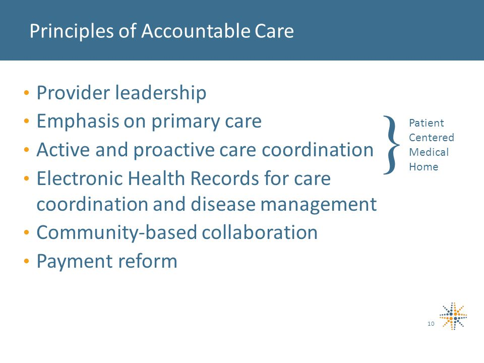 Provider leadership Emphasis on primary care Active and proactive care coordination Electronic Health Records for care coordination and disease management Community-based collaboration Payment reform Principles of Accountable Care 10 { Patient Centered Medical Home