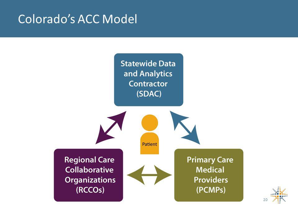 20 Colorado's ACC Model
