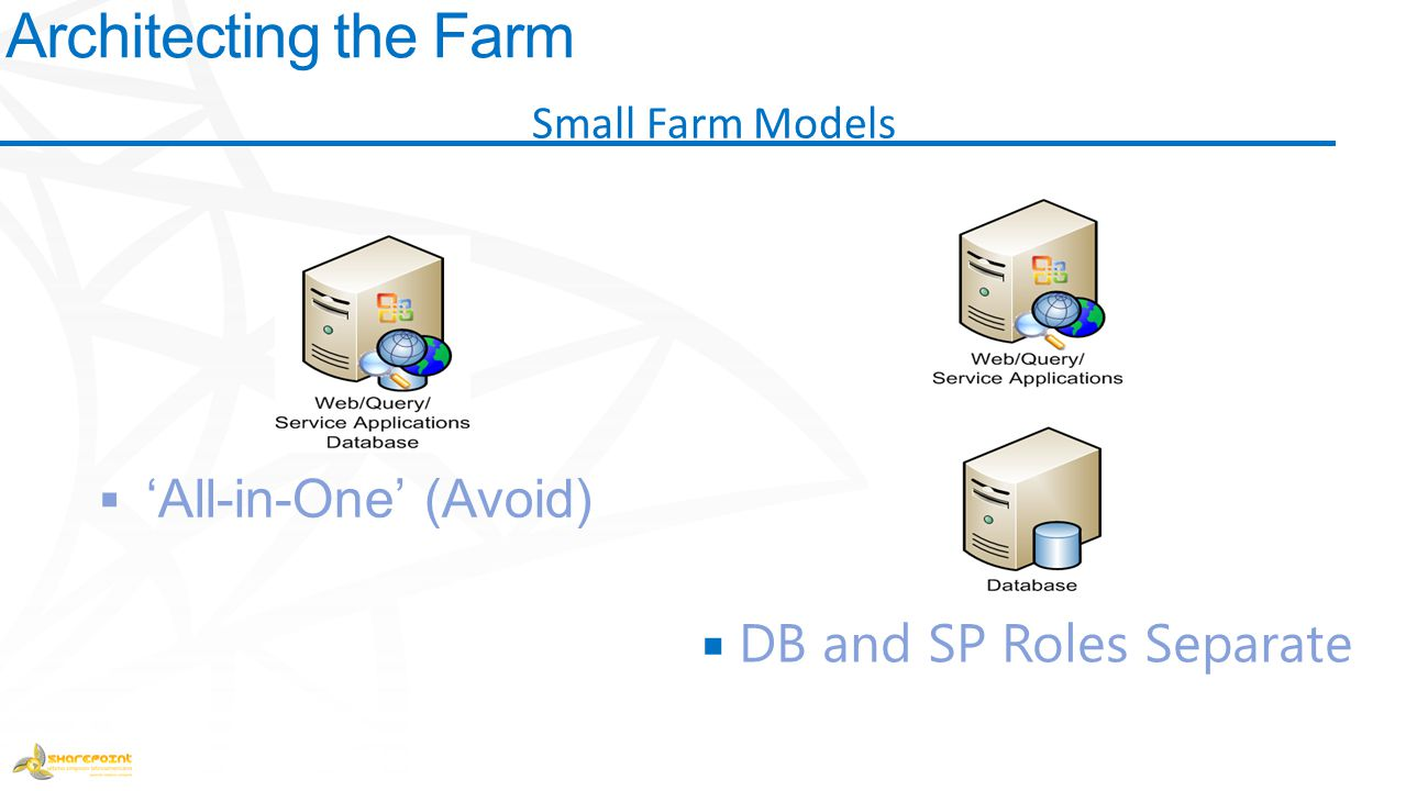  'All-in-One' (Avoid)  DB and SP Roles Separate Architecting the Farm Small Farm Models