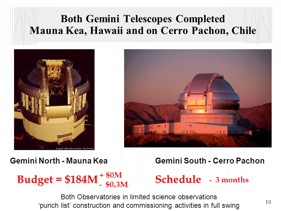 10 Both Gemini Telescopes Completed Mauna Kea, Hawaii and on Cerro Pachon, Chile Gemini North - Mauna KeaGemini South - Cerro Pachon Budget = $184M + $0M - $0.3M Schedule - 3 months Both Observatories in limited science observations 'punch list' construction and commissioning activities in full swing