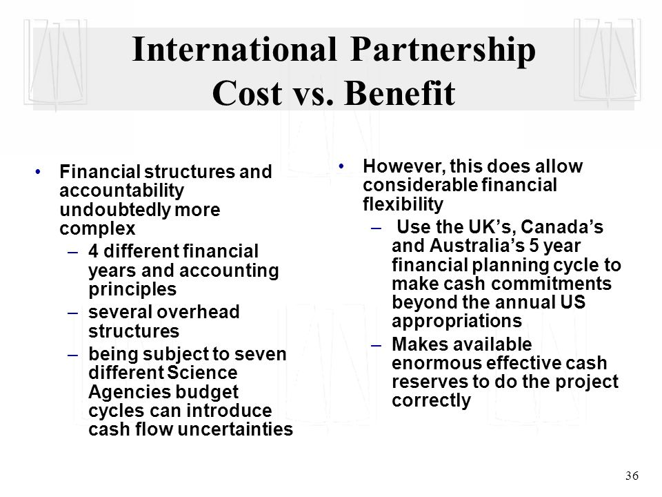 36 International Partnership Cost vs.