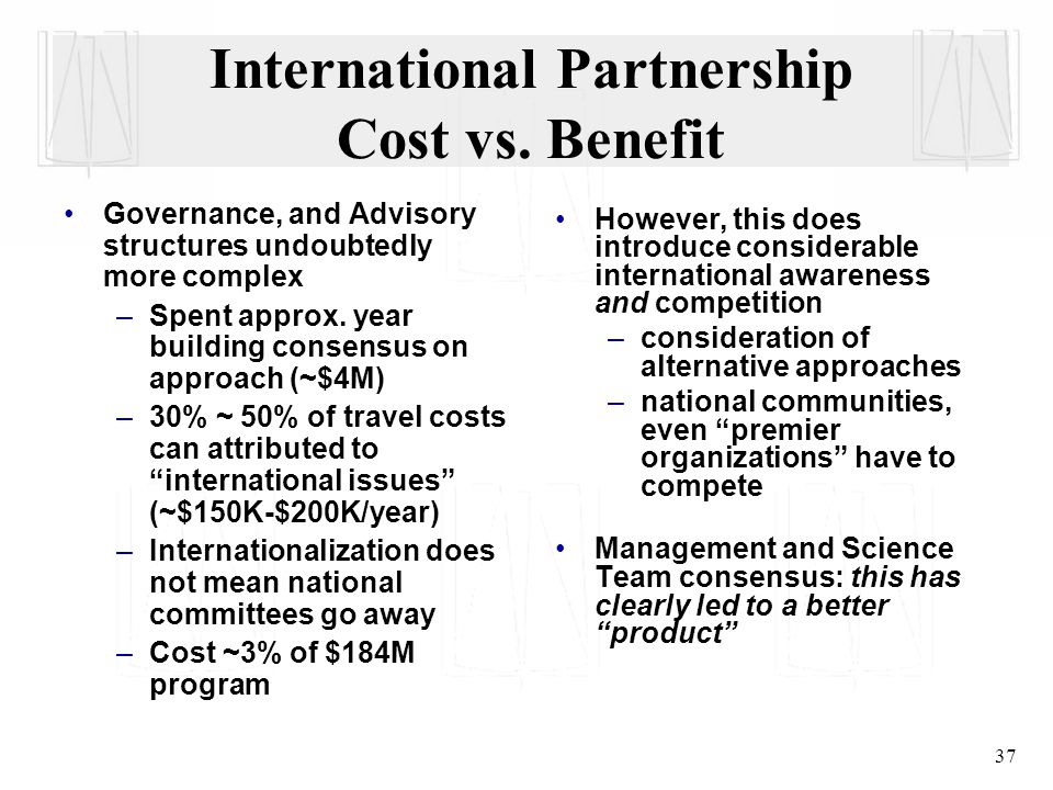 37 International Partnership Cost vs.