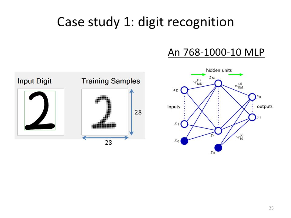 Case study 1: digit recognition 35 28 An 768-1000-10 MLP
