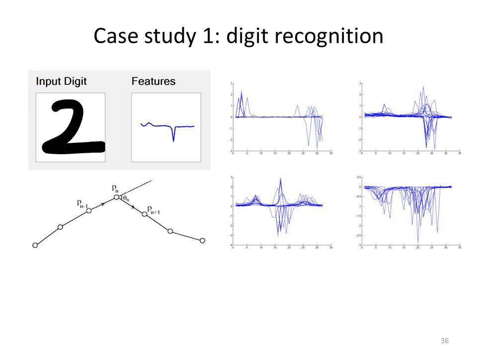 Case study 1: digit recognition 36
