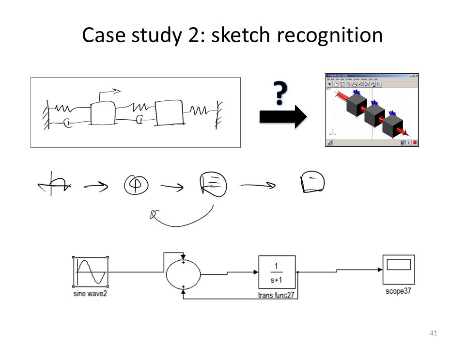 Case study 2: sketch recognition 41