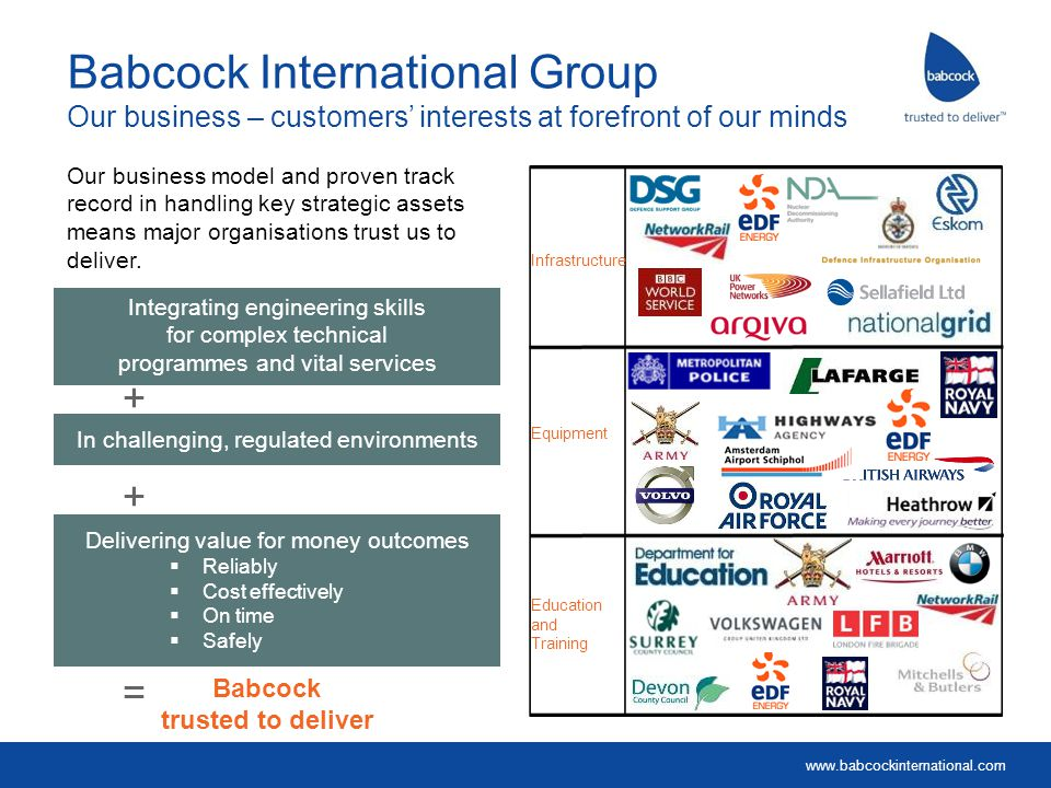 www.babcockinternational.com Babcock International Group Our business – customers' interests at forefront of our minds Infrastructure Equipment Educat