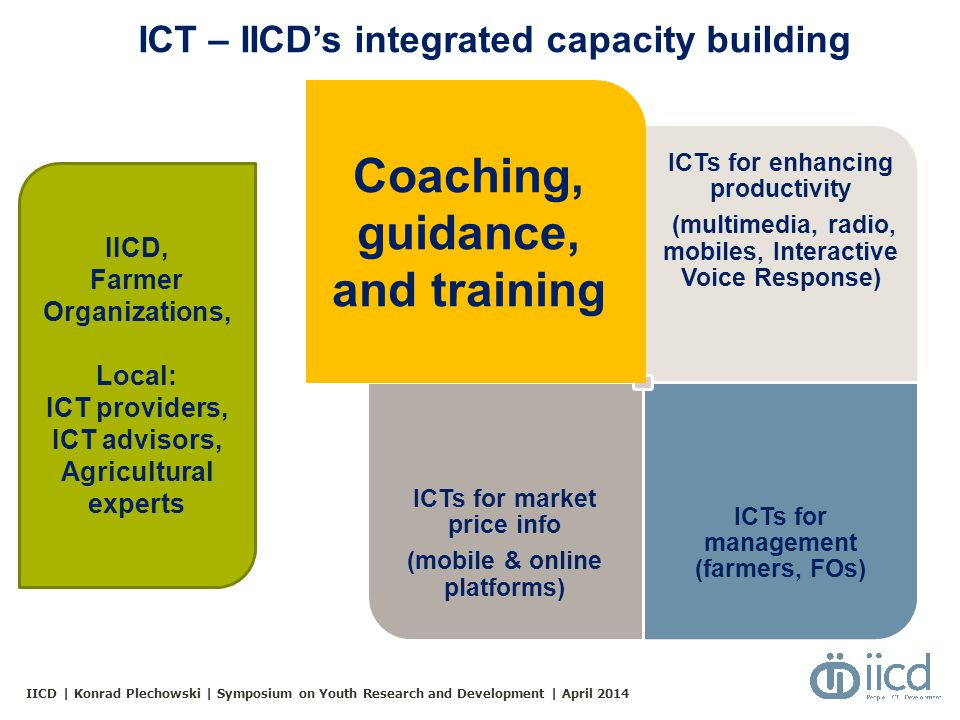 IICD | Konrad Plechowski | Symposium on Youth Research and Development | April 2014 ICT – IICD's integrated capacity building Coaching, guidance, and training (Basic and applied ICT skills) ICTs for enhancing productivity (multimedia, radio, mobiles, Interactive Voice Response) ICTs for market price info (mobile & online platforms) ICTs for management (farmers, FOs) IICD, Farmer Organizations, Local: ICT providers, ICT advisors, Agricultural experts Coaching, guidance, and training