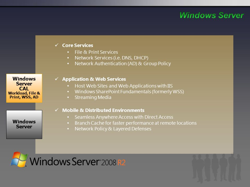 Core Services File & Print Services Network Services (i.e.