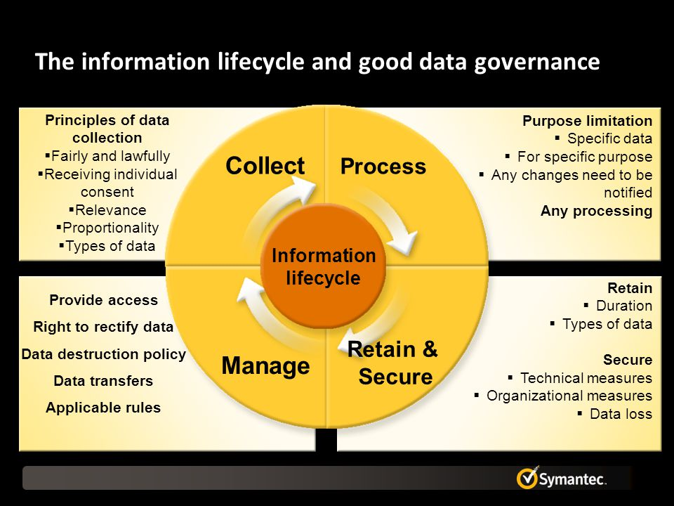 Principles of data collection  Fairly and lawfully  Receiving individual consent  Relevance  Proportionality  Types of data Collect Retain  Duration  Types of data Secure  Technical measures  Organizational measures  Data loss Purpose limitation  Specific data  For specific purpose  Any changes need to be notified Any processing Process Manage Retain & Secure Information lifecycle Provide access Right to rectify data Data destruction policy Data transfers Applicable rules The information lifecycle and good data governance 7