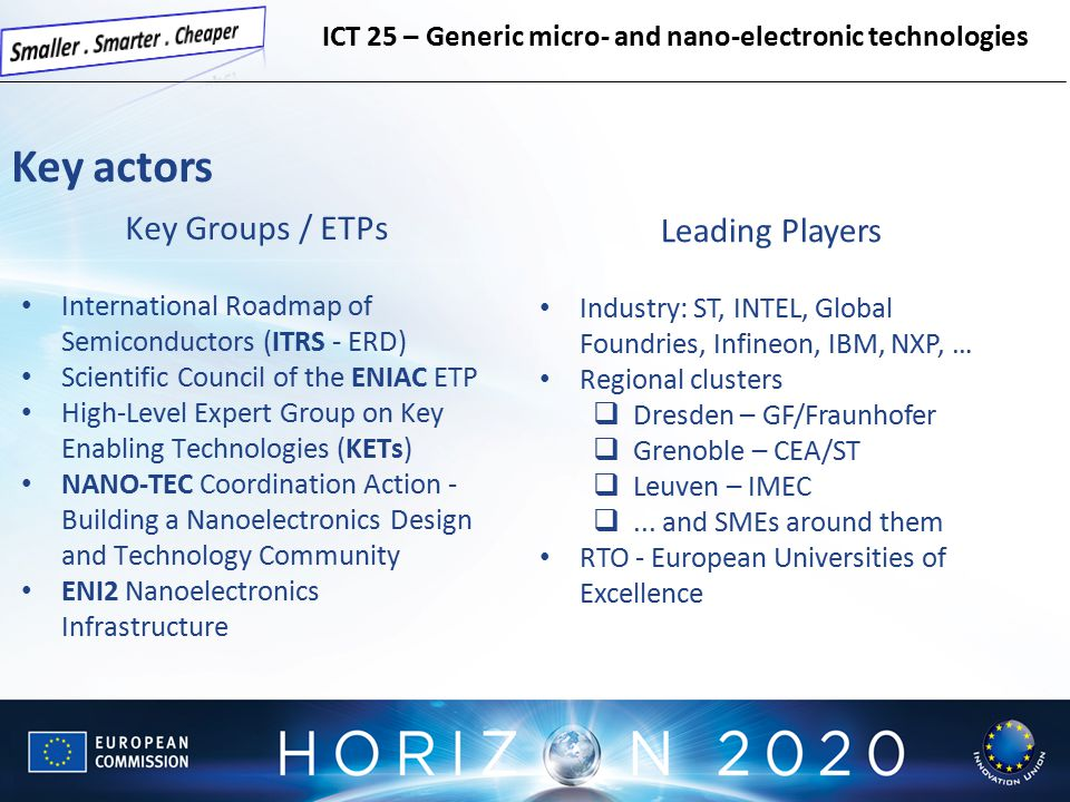 Key actors Key Groups / ETPs International Roadmap of Semiconductors (ITRS - ERD) Scientific Council of the ENIAC ETP High-Level Expert Group on Key Enabling Technologies (KETs) NANO-TEC Coordination Action - Building a Nanoelectronics Design and Technology Community ENI2 Nanoelectronics Infrastructure Leading Players Industry: ST, INTEL, Global Foundries, Infineon, IBM, NXP, … Regional clusters  Dresden – GF/Fraunhofer  Grenoble – CEA/ST  Leuven – IMEC ...