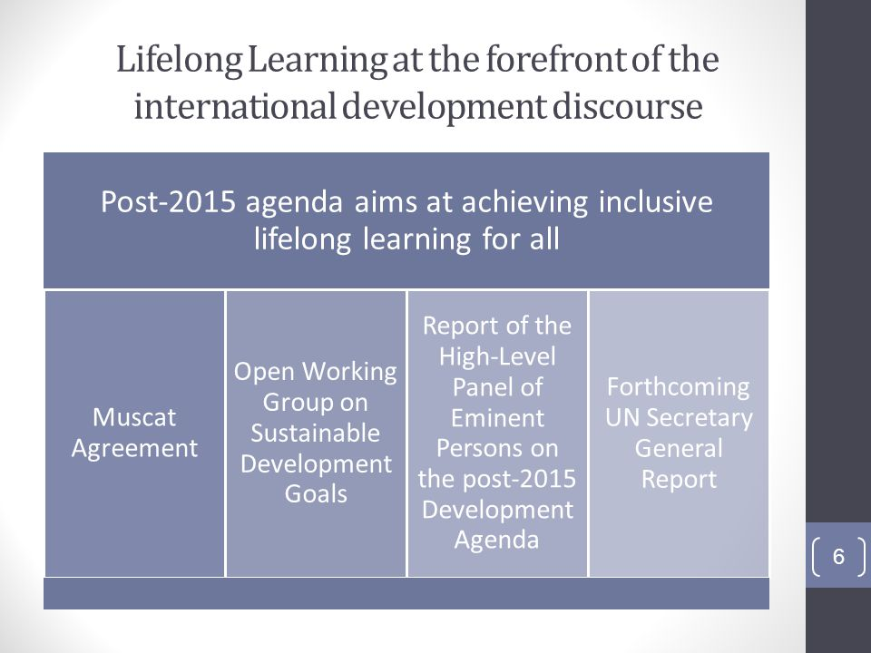 Lifelong Learning at the forefront of the international development discourse Post-2015 agenda aims at achieving inclusive lifelong learning for all Muscat Agreement Open Working Group on Sustainable Development Goals Report of the High-Level Panel of Eminent Persons on the post-2015 Development Agenda Forthcoming UN Secretary General Report 6