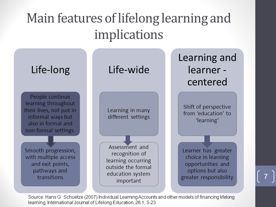 Main features of lifelong learning and implications Life-long People continue learning throughout their lives, not just in informal ways but also in formal and non-formal settings.