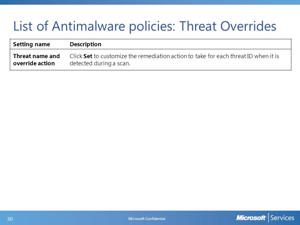 List of Antimalware policies: Threat Overrides Microsoft Confidential 30 Setting nameDescription Threat name and override action Click Set to customiz