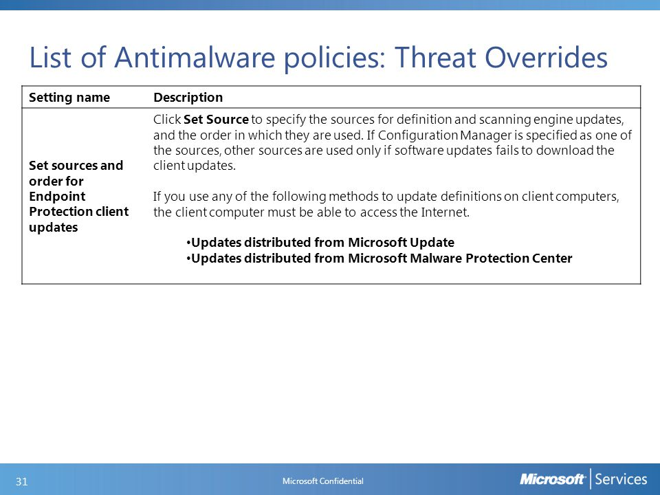 List of Antimalware policies: Threat Overrides Microsoft Confidential 31 Setting nameDescription Set sources and order for Endpoint Protection client