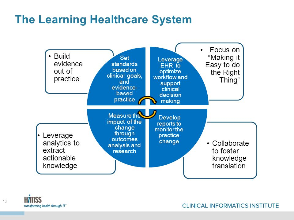 Collaborate to foster knowledge translation Leverage analytics to extract actionable knowledge Focus on Making it Easy to do the Right Thing Build evidence out of practice Set standards based on clinical goals, and evidence- based practice Leverage EHR to optimize workflow and support clinical decision making Develop reports to monitor the practice change Measure the impact of the change through outcomes analysis and research 13 The Learning Healthcare System