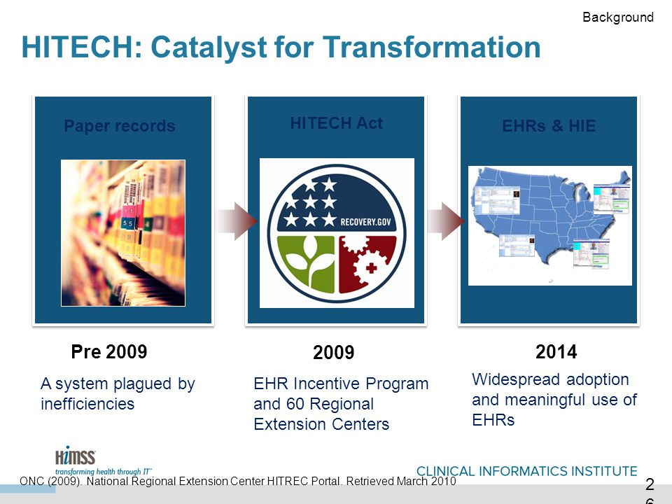 HITECH: Catalyst for Transformation EHRs & HIE HITECH Act Pre 2009 2009 2014 A system plagued by inefficiencies Paper records EHR Incentive Program and 60 Regional Extension Centers Widespread adoption and meaningful use of EHRs 26 Background ONC (2009).