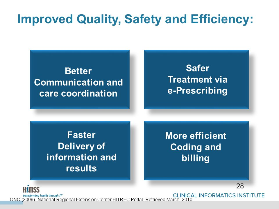 Improved Quality, Safety and Efficiency: More efficient Coding and billing Safer Treatment via e-Prescribing Faster Delivery of information and results Better Communication and care coordination 28 ONC (2009).