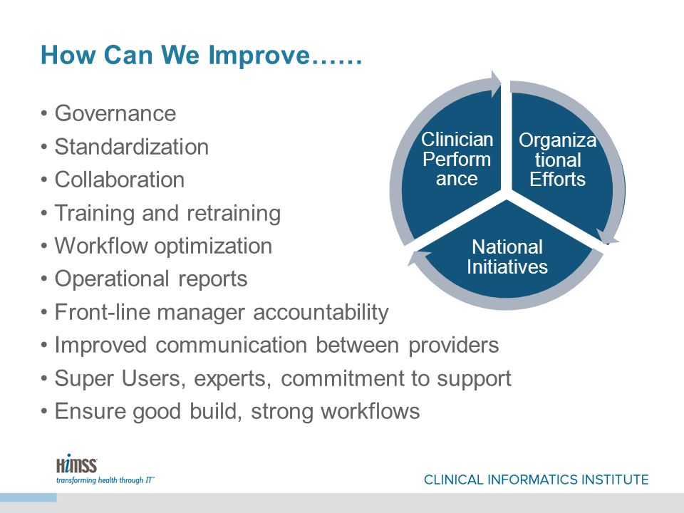 How Can We Improve…… Governance Standardization Collaboration Training and retraining Workflow optimization Operational reports Front-line manager accountability Improved communication between providers Super Users, experts, commitment to support Ensure good build, strong workflows Organiza tional Efforts National Initiatives Clinician Perform ance