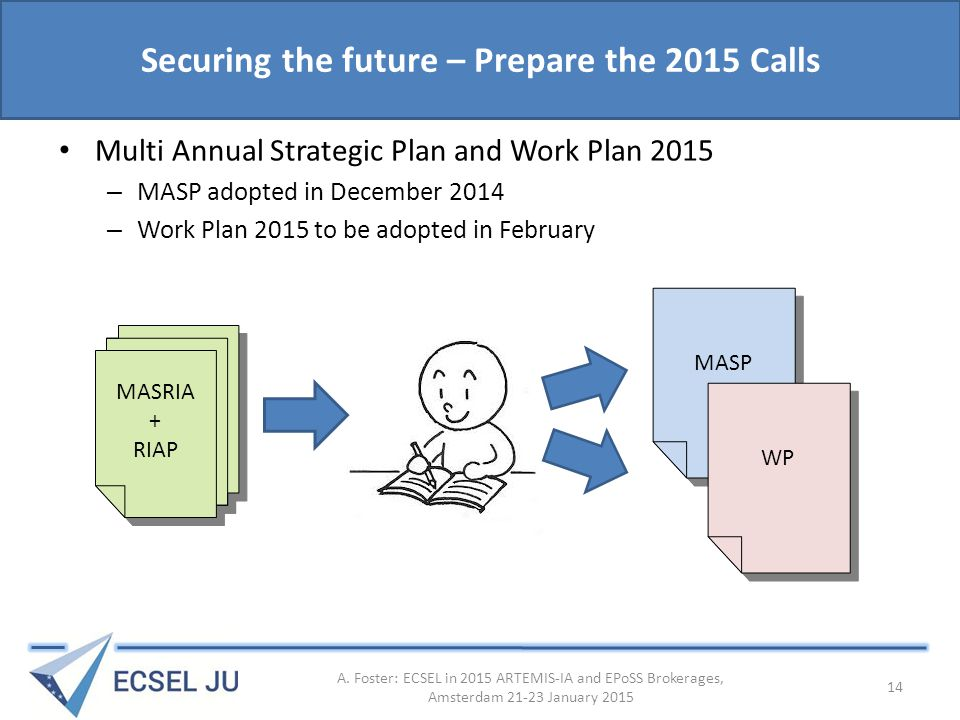 Securing the future – Prepare the 2015 Calls Multi Annual Strategic Plan and Work Plan 2015 – MASP adopted in December 2014 – Work Plan 2015 to be adopted in February MASRIA + RIAP MASRIA + RIAP MASP WP A.