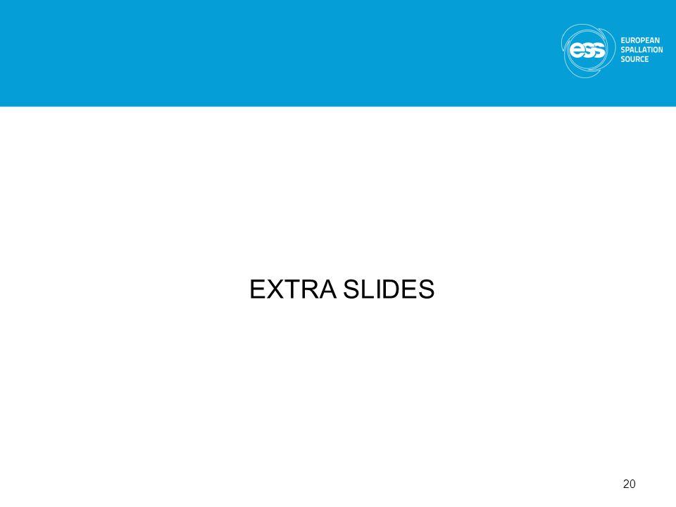 EXTRA SLIDES 20