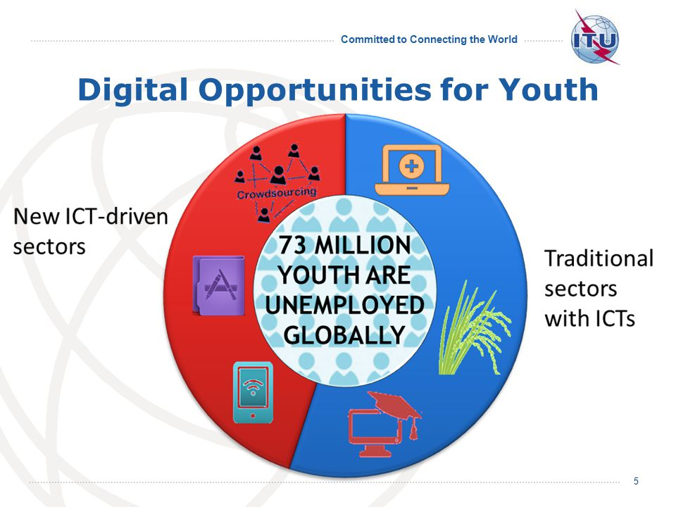 Committed to Connecting the World Digital Opportunities for Youth 5