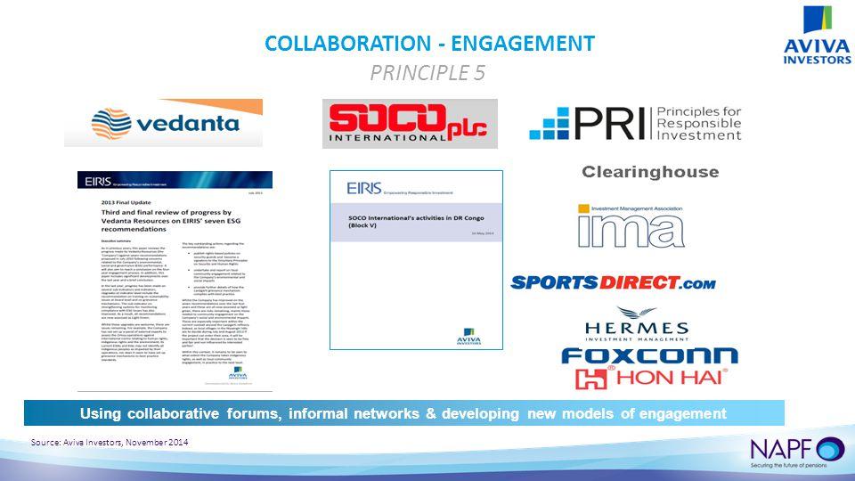 Source: Aviva Investors, November 2014 COLLABORATION - ENGAGEMENT PRINCIPLE 5 Using collaborative forums, informal networks & developing new models of
